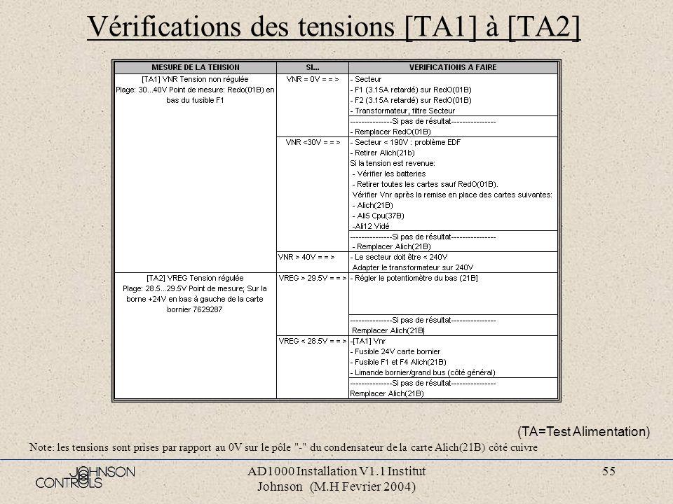 Vérifications des tensions [TA1] à [TA2]